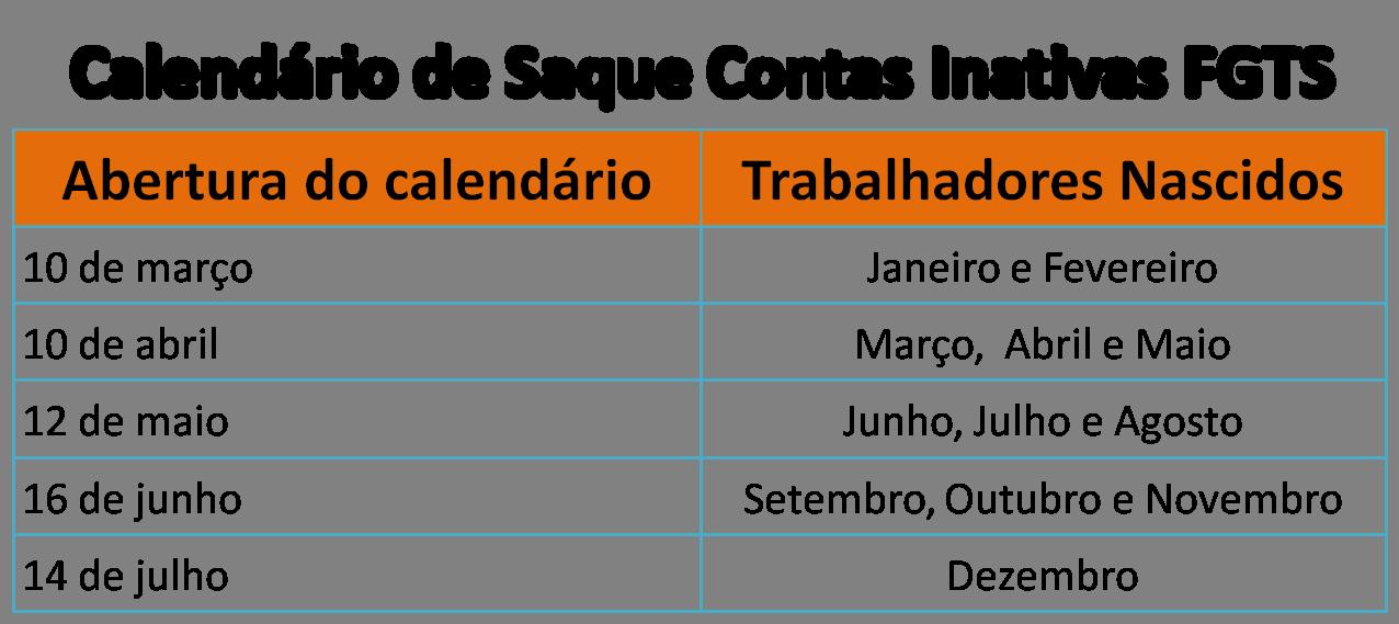 Cronograma de pagamento contas inativas